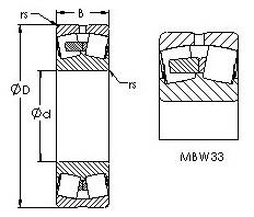 280 mm x 380 mm x 100 mm Bore Diameter (mm) AST 23244MBW33 Spherical Roller Bearings