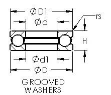 Thread (G) AST 51332M Thrust Ball Bearings