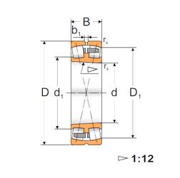 105 mm x 190 mm x 50 mm (Oil) Lubrication Speed FBJ 22236K Spherical Roller Bearings
