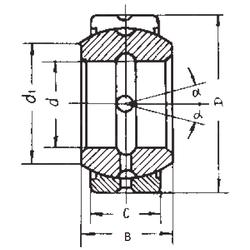 36,5125 mm x 80 mm x 38,1 mm Bore Diameter (mm) FBJ GEZ120ES-2RS Plain Bearings