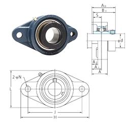 55 mm x 115 mm x 17,5 mm r1 min FYH NANFL207-23 Bearing Units