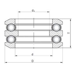 28 mm x 68 mm x 18 mm Basic dynamic load rating (C) ISO 54204 Thrust Ball Bearings