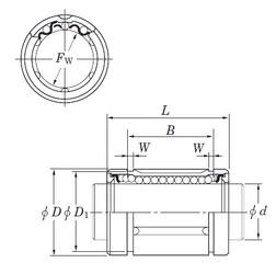Max. Shaft Shoulder Dia. Inner (Li) KOYO SDM25MG Linear Bearings