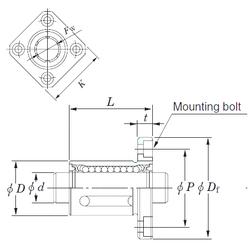 Bore Diameter (mm) KOYO SDMK20 Linear Bearings