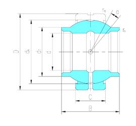 105 mm x 260 mm x 60 mm B LS GEEM60ES-2RS Plain Bearings