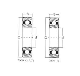 17 mm x 47 mm x 14 mm Calculation factor – f0 Loyal 7308AC Angular Contact Ball Bearings