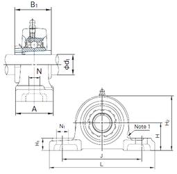 25 mm x 62 mm x 24 mm Basic dynamic load rating (C) NACHI UKP317+H2317 Bearing Units