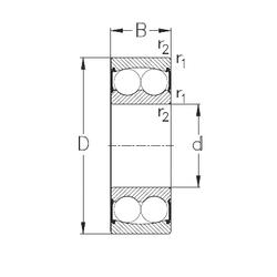 59,931 mm x 150,089 mm x 46,672 mm R NKE 2305-2RS Self Aligning Ball Bearings