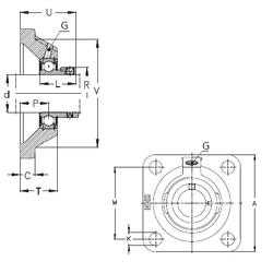 50 mm x 90 mm x 23 mm Outer Diameter (mm) NKE PCJ15 Bearing Units