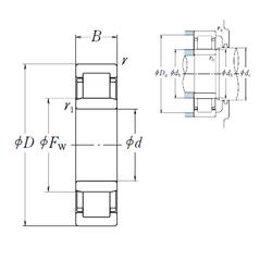 70 mm x 110 mm x 20 mm LangID NSK NU2230EM Cylindrical Roller Bearings