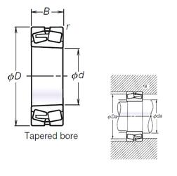 Width (B) NSK TL23960CAKE4 Spherical Roller Bearings
