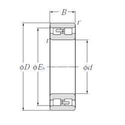 85 mm x 150 mm x 28 mm r2 min. NTN NN3076 Cylindrical Roller Bearings