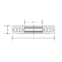 Bore Diameter (mm) SIGMA RT-764 Thrust Roller Bearings
