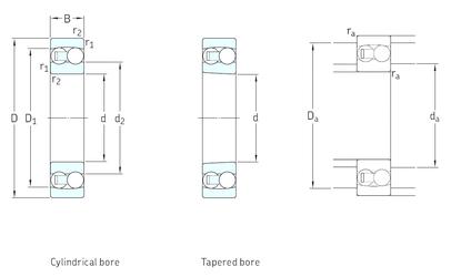 35,4 mm x 78,5 mm x 16,3 mm Bearing number SKF 2222 Self Aligning Ball Bearings