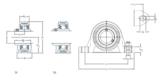 Bore Diameter (mm) SKF SYK 30 TR Bearing Units