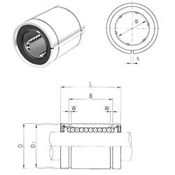 Calculation factor (Y0) Samick LM12AJ Linear Bearings