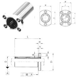 63,487 mm x 94,976 mm x 15,5 mm Bearing number Samick LMH20L Linear Bearings