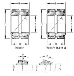 20 mm x 47 mm x 18 mm e Timken 260FSH400 Plain Bearings
